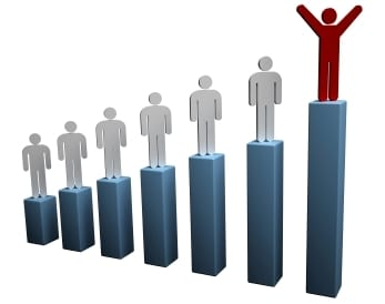 Leaders MUST underatnd teh correct definition of Marketing